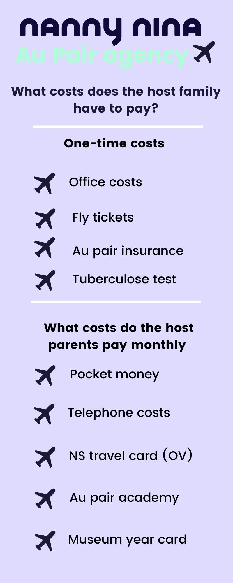 Overzicht met de kosten die een gastgezin moet betalen als ze via Nanny Nina een au pair hosten