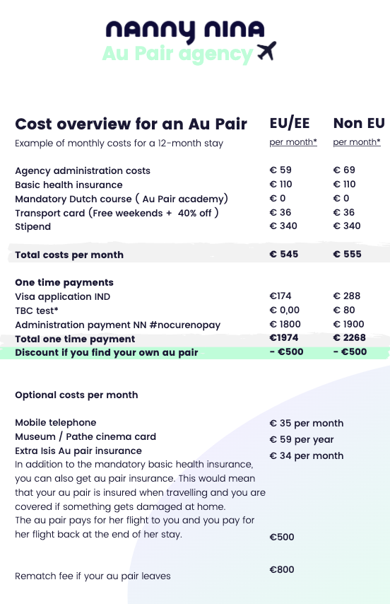 Prices table cost overview au pair